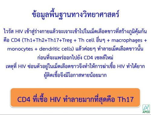 กำจัดไวรัสHIV