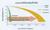 รูปกราฟ การทดสอบระยะทางที่ต้องเติมน้ำกลั่นของแบตเตอรี่รถยนต์ ยี่ห้อFB รุ่น FB GOLD SERIES