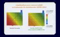การเปรียบเทียบการกระจายของกระแสไฟฟ้าระหว่างโครงกริด Ca เดิมกับโครงกริด SUPPER GOLD