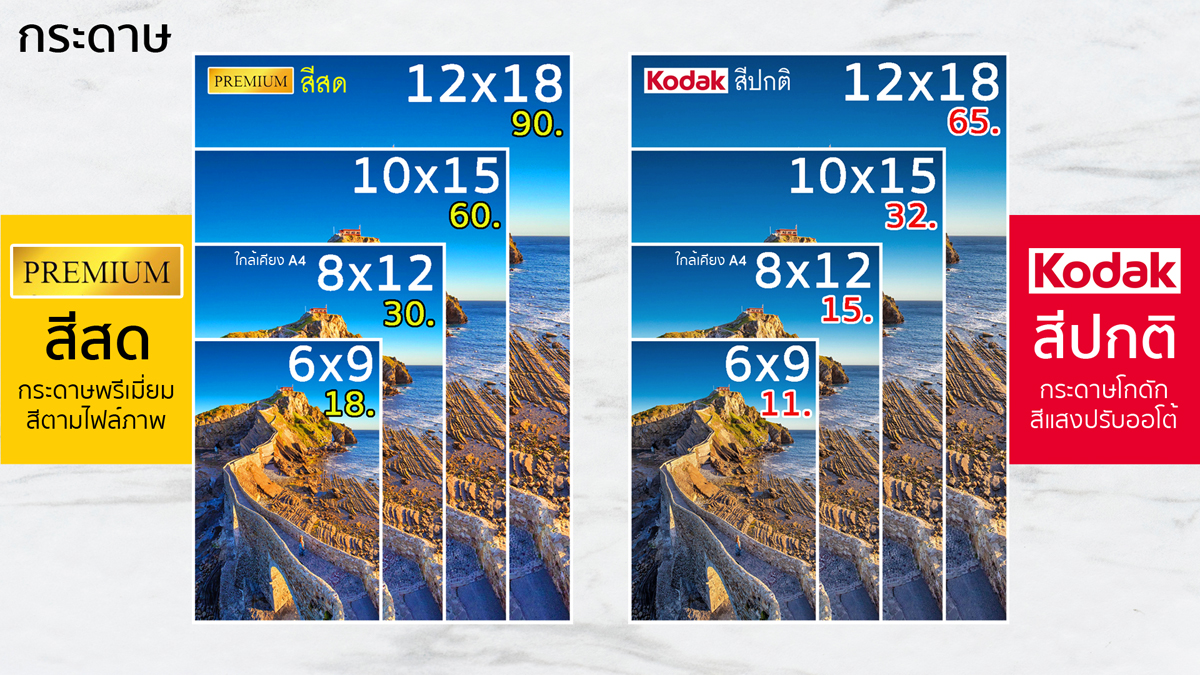 [ เจียหาดใหญ่ ] อัดรูป 1.95 บาท จัมโบ้4x6นิ้ว ล้างรูปปริ้นรูปใหญ่24นิ้ว ดิจิตอล จากมือถือ Digital Photo Printing Hatyai-125-sw