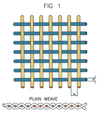 http://www.lockergroup.com/images/content/buyguide/FIG1-PlainWeave.jpg