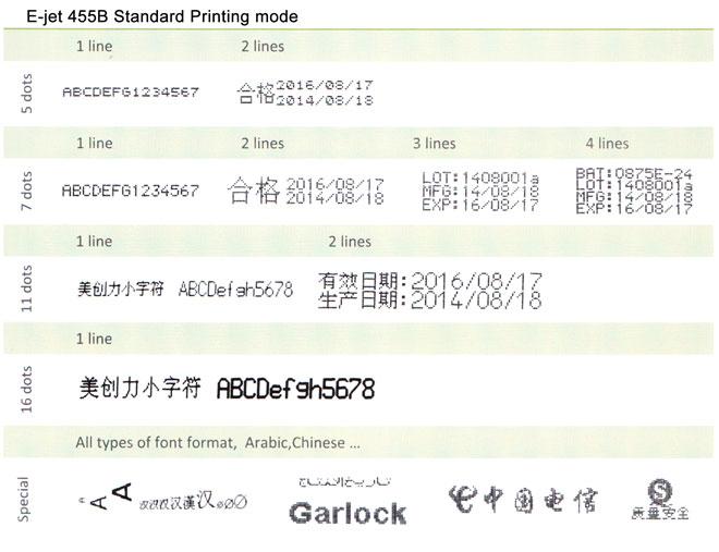 E-JET 455B Standard Printing Mode