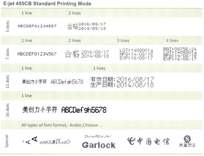E-Jet 455CB Standard Printing Mode