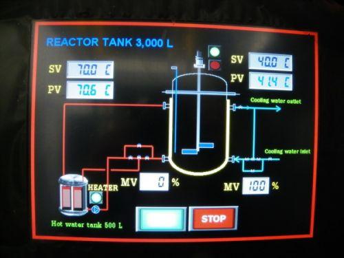 Reactor PLC Control