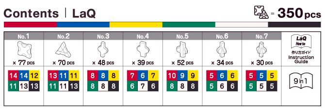 ลาคิว LaQ Basic 201 ชิ้นส่วน ของเล่นญี่ปุ่น ตัวต่อเสริมทักษะ เสริมความคิดสร้างสรร จินตนาการ เสริม IQ, EQ
