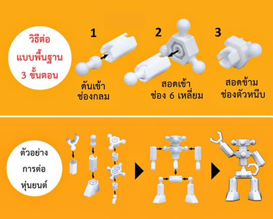 Asoblock Simple step ขั้นตอนการต่อ อโซบล็อค ตัวต่อ เสริมพัฒนาการ จากญี่ปุ่น