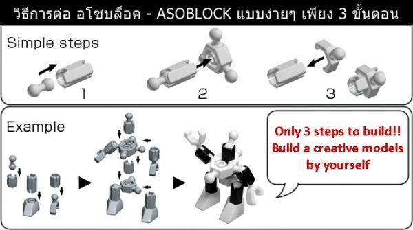 วิะีการต่อ อโซบล็อค ASOBLOCK ตัวต่อเสริมพัฒนาการเด็กจากญี่ปุ่น