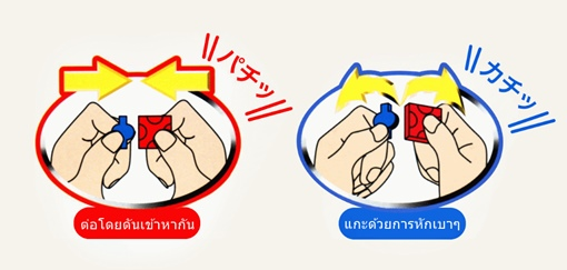 ภาพแสดงวิธีการต่อและแกะตัวต่อลาคิว