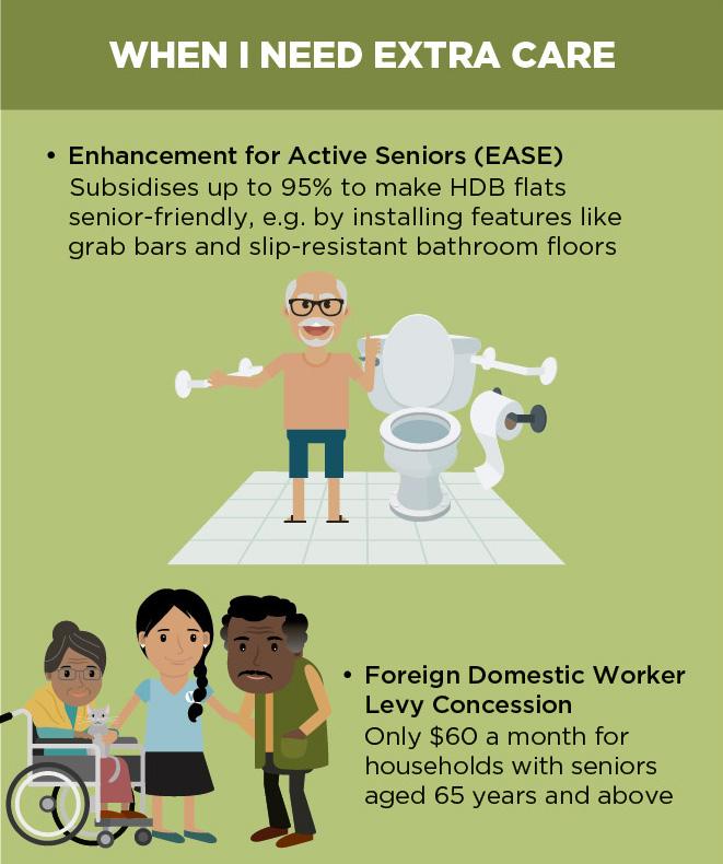 ทำธุรกิจบ้านพักผู้สูงวัยอย่างไรดี