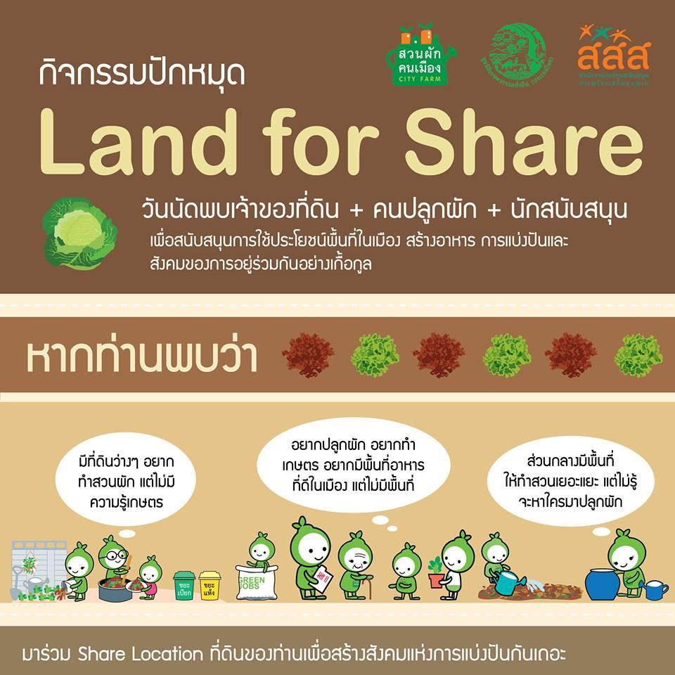 """เทศกาลสวนผักคนเมือง 2019 ครั้งที่ 5 """"Land Sharing: แบ่งปันพื้นที่ แบ่งปันอาหาร แบ่งปันชีวิต"""""""