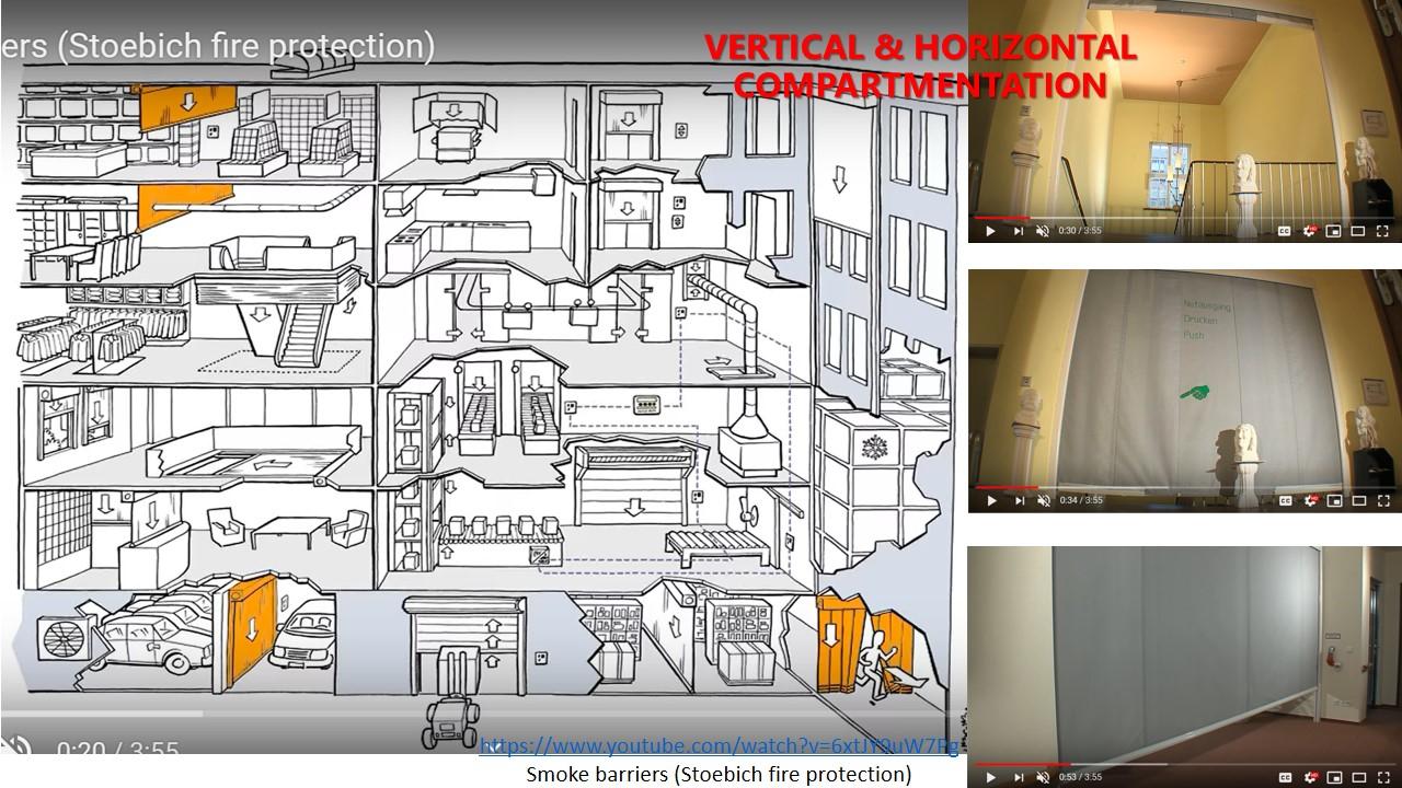 ความปลอดภัยในสิ่งแวดล้อมที่มนุษย์สร้างขึ้น Safety in Built Environments