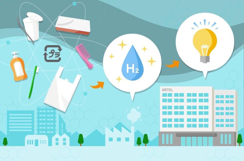 """เปลี่ยนขยะพลาสติกเป็นพลังงาน กับ """"โรงแรมไฮโดรเจน"""" แห่งแรกของโลก"""