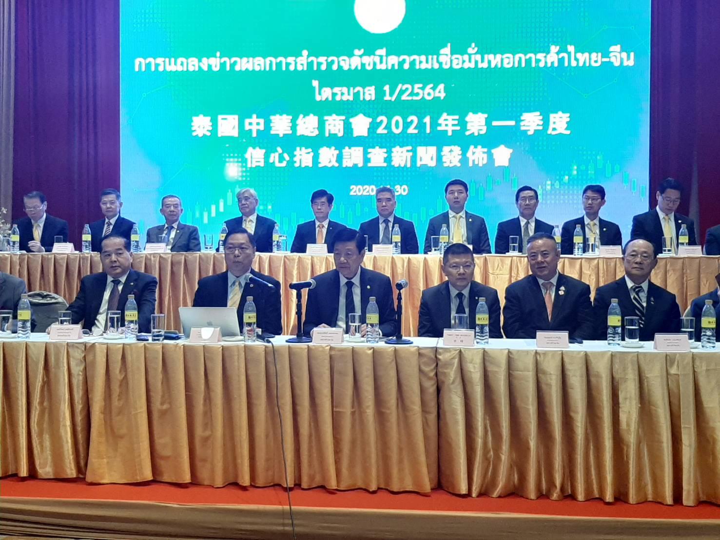 หอการค้าไทย-จีนเผยดัชนีเชื่อมั่นศก.ไทยปี'64 โต 2.5-3.5%