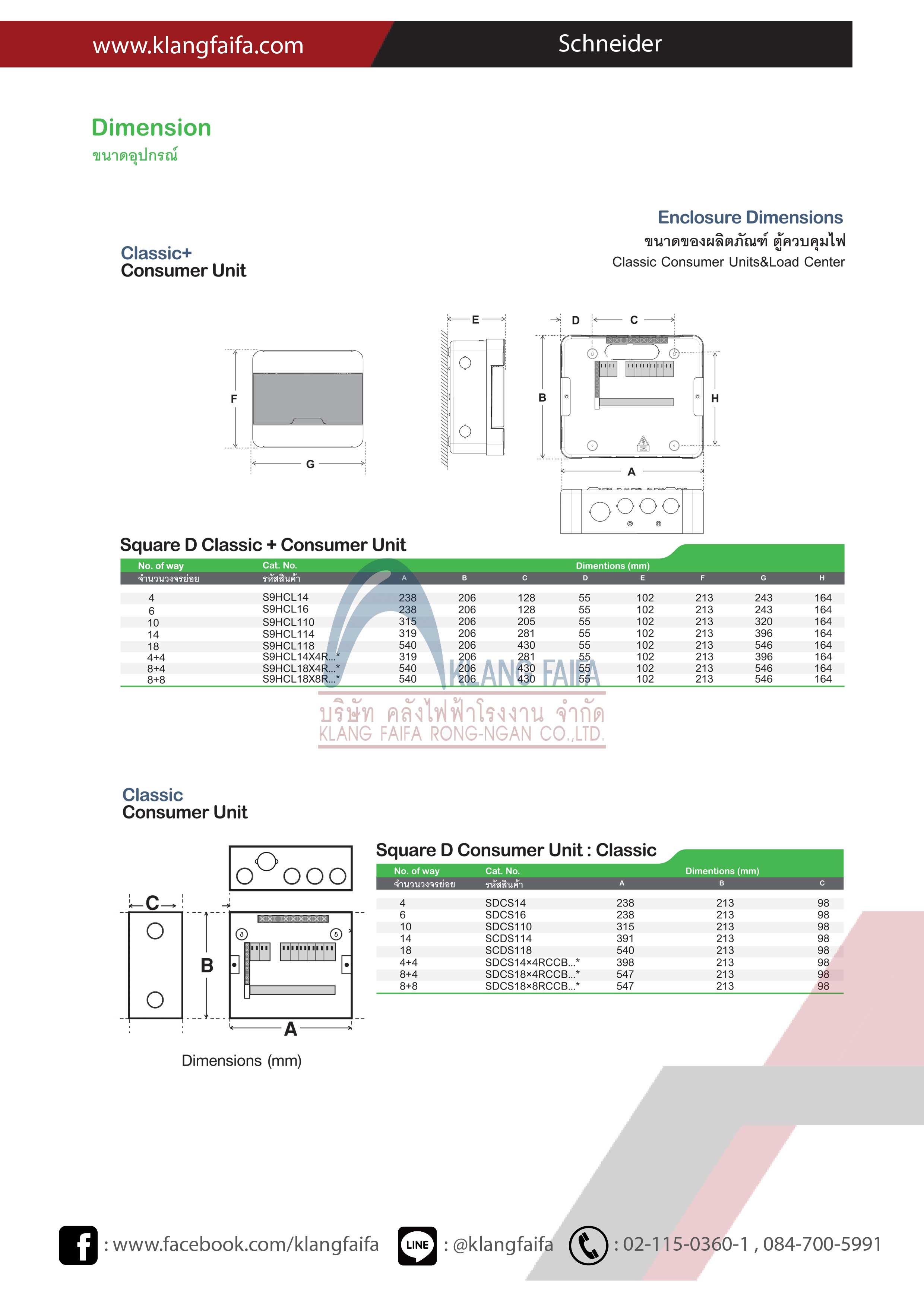 Schneider, ชไนเดอร์, Schneider2019, Installation-Guide