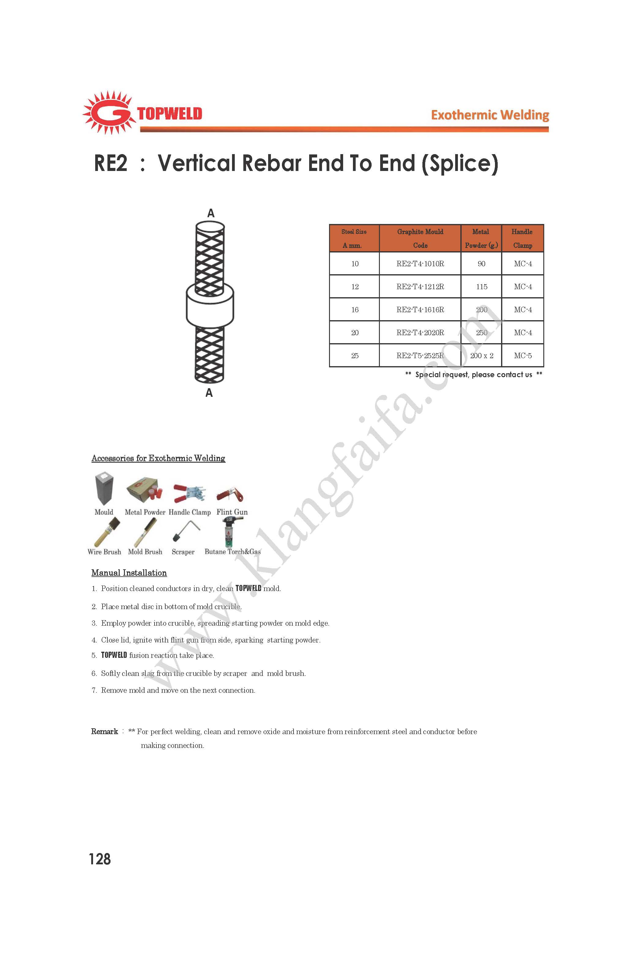 Topweld, grounding Lightning arrester,Exotheremic welding, Topweld pricelist
