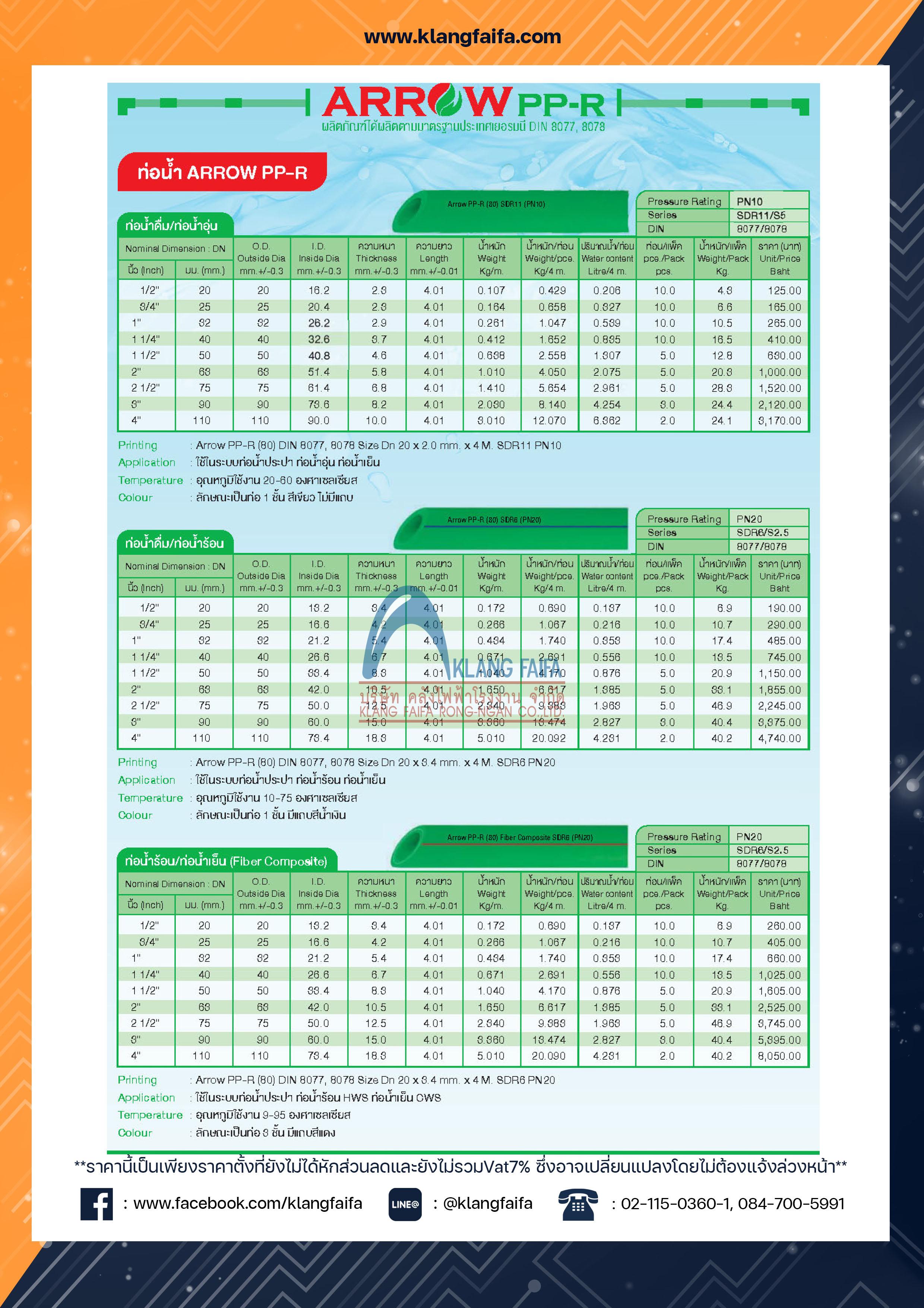 ท่อพีพีอาร์,ท่อppr,ท่อน้ำARROW_PPR,ท่อเขียว,fittingท่อPPR