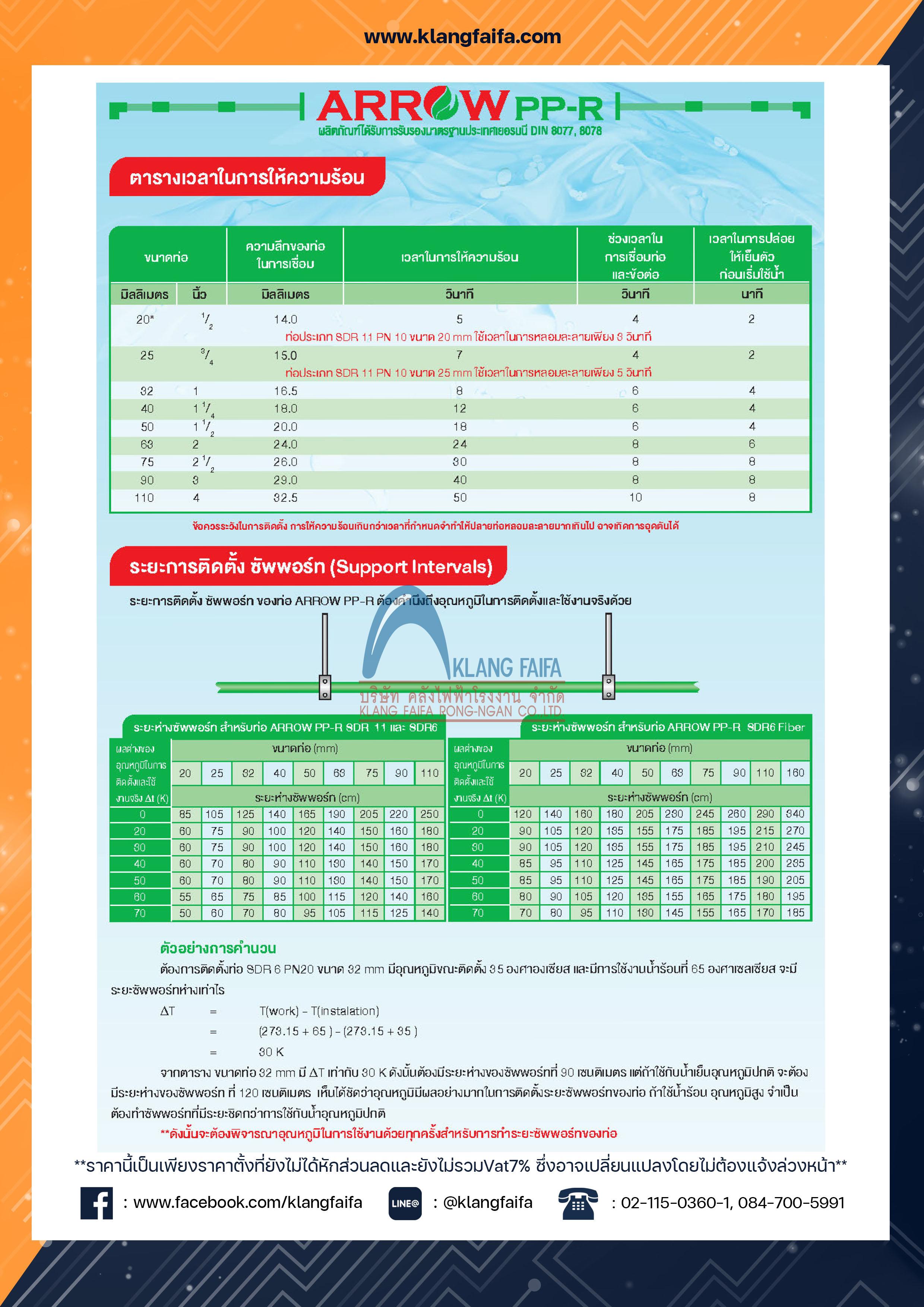 ท่อพีพีอาร์,ท่อppr,ท่อน้ำARROW_PPR,ท่อเขียว,fittingท่อPPR,1
