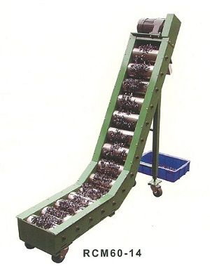 Magnetic Roller conveyor