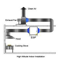 ESP Installation - kitchen