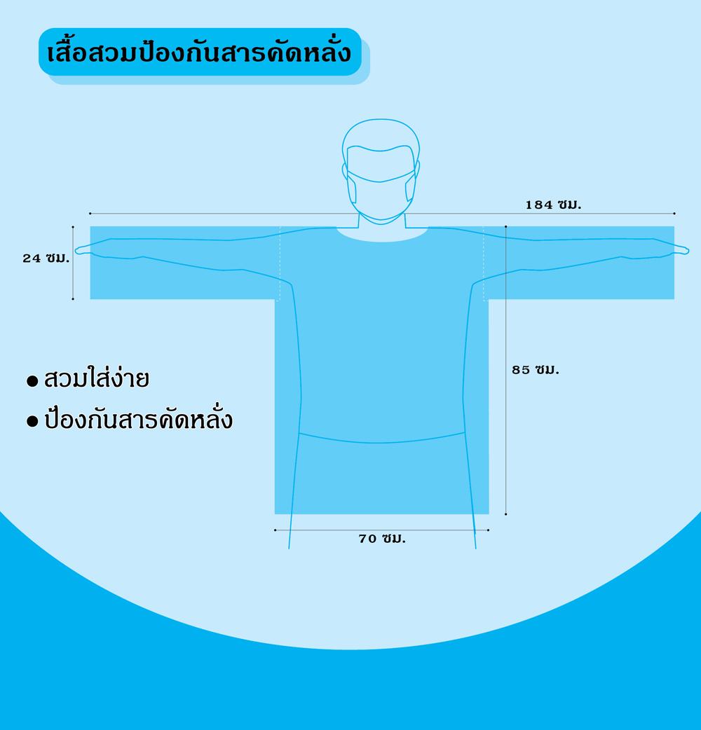 เสื้อใส่ป้องกันสารคัดหลั่ง