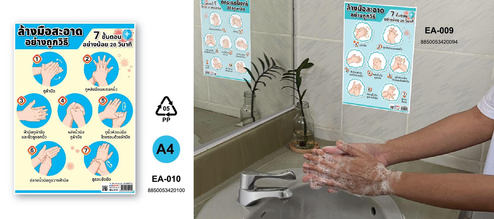 ล้างมือสะอาดอย่างถูกวิธี