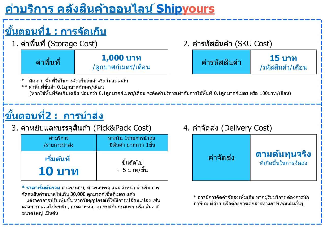 ค่าบริการคลังสินค้าออนไลน์ Shipyours