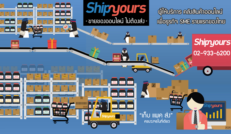 กระบวนการทำงานของ บริการคลังสินค้าออนไลน์ Shipyours