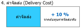 6 Delivery Cost [Fulfillment Service]