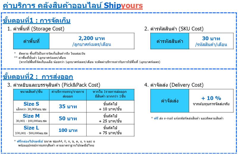 ค่าบริการคลังสินค้าออนไลน์ - Shipyours : Order Fulfillment