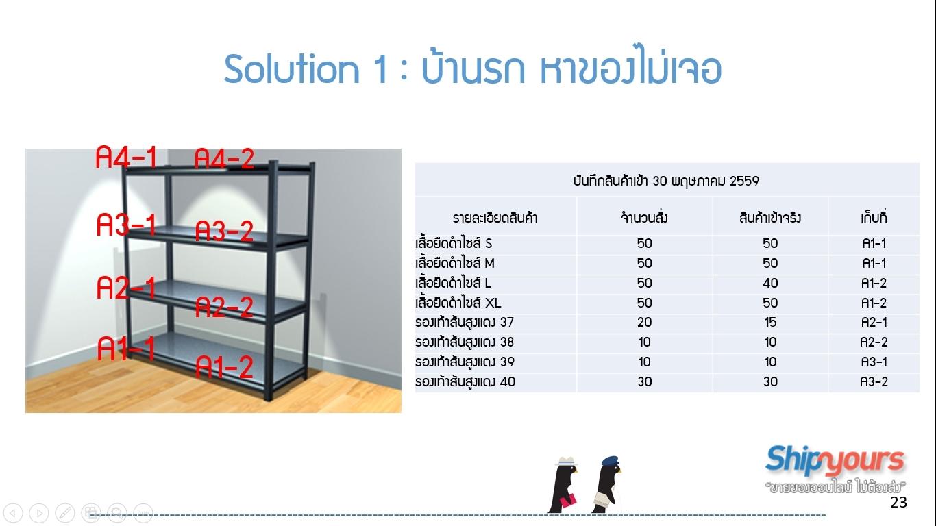 การบริหารร้านค้าออนไลน์ จะง่ายขึ้น ถ้ามีชั้นวางของ ที่เป็นระเบียบ