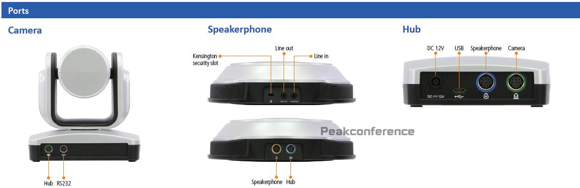 AVER-ConferenceCam-VC520