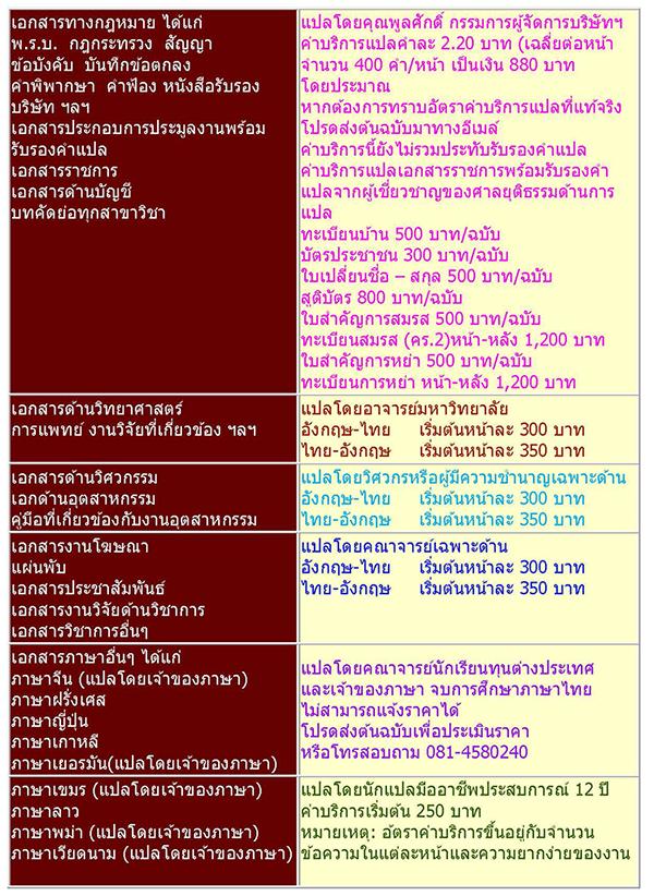 ค่าแปลเอกสารด่วน ติดต่อแปลเอกสารด่วน PIM Translation