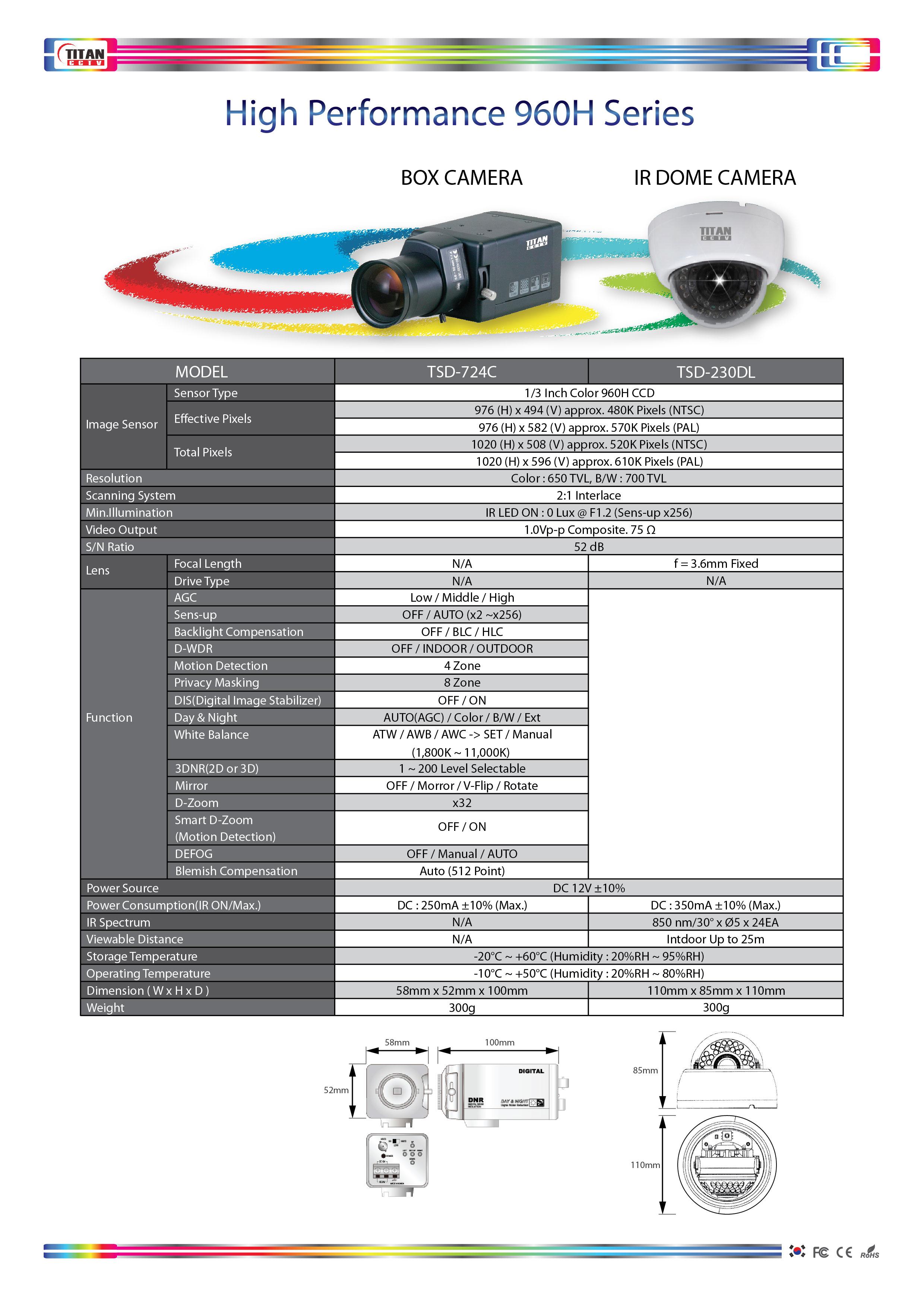 TITAN Camera,