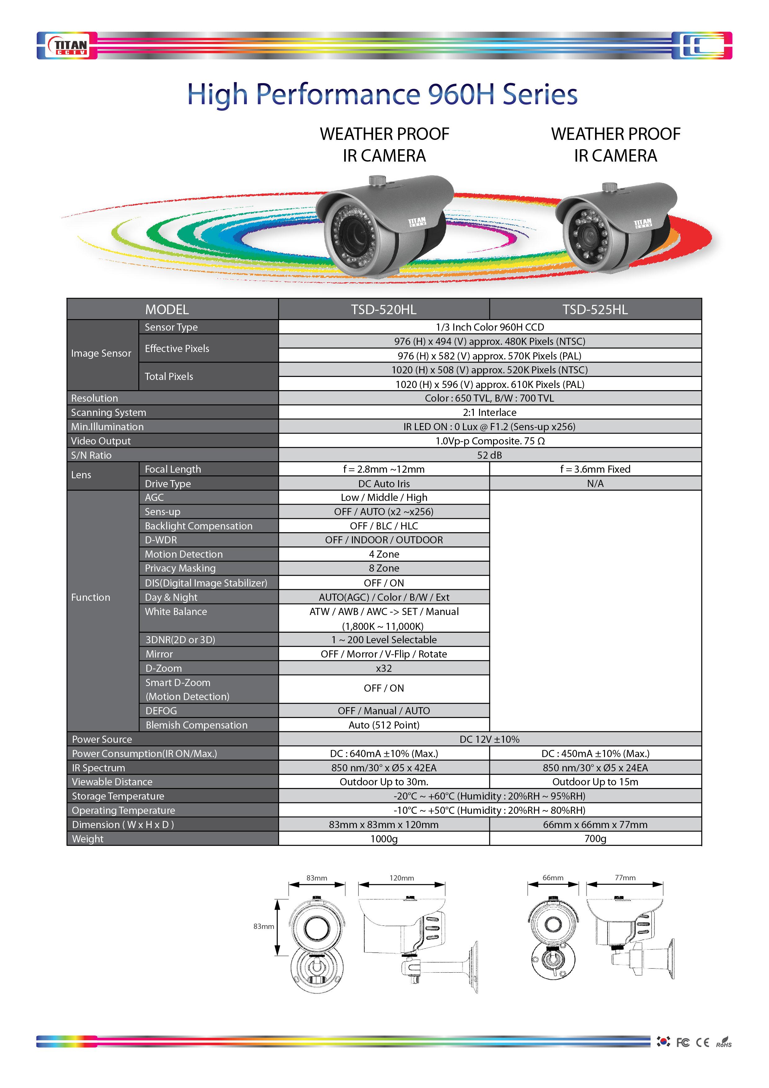 TITAN Camera,TSD-520HL,TSD-525HL