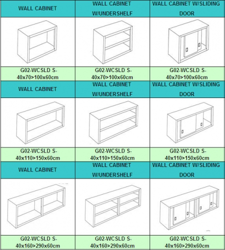 Wall cabinet ตู้ลอยติดผนัง