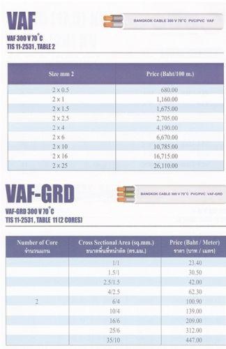 ราคาสายVAFราคาสายVAF-GRD