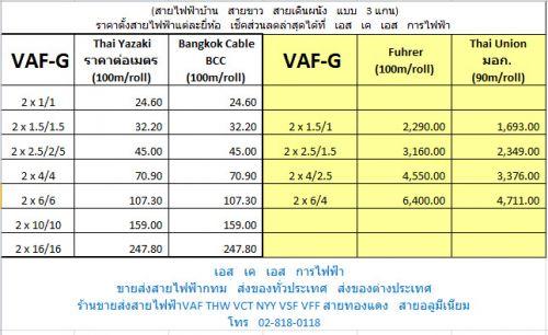 VAF-Groundกราวน์ไทยยาซากิ-ฟูเล่อร์-บางกอก-สายไฟฟ้าราคาตั้งส่ง