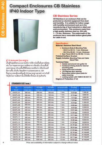 อุปกรณ์ไฟฟ้าตู้สวิตส์บอร์ดแทมโก