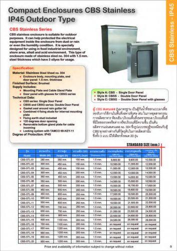 อุปกรณ์ไฟฟ้าตู้แทมโกราคาถูกTAMCO