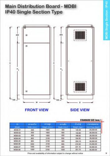 อุปกรณ์ไฟฟ้าตู้สวิตส์บอร์ดแทมโกTAMCO_ip40