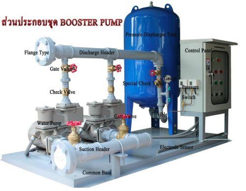BoosterPumpอุปกรณ์ไฟฟ้าตู้ควบคุมไฟฟ้า