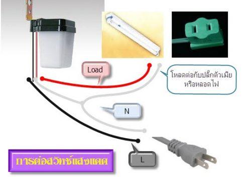 อุปกรณ์ไฟฟ้าอัตโนมัติวิธีต่อออโต้แสงแดด