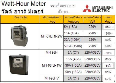 อุปกรณ์ไฟฟ้า วัตต์อาวร์มิเตรอ์ มิซูบิชิ Watt Hour Meter Mitsubishi