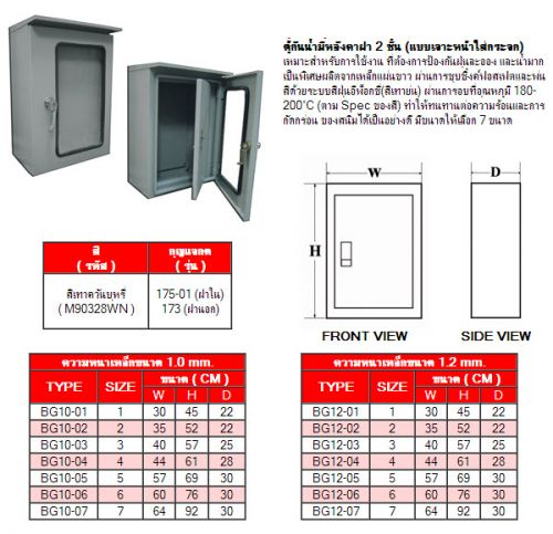 ตู้สำเร็จรูป BAV ตู้กันน้ำมีหลังคาฝา 2 ชั้น (แบบเจาะหน้าใส่กระจก) เหมาะสำหรับการใช้งาน ที่ต้องการป้องกันฝุ่นละออง และน้ำมากเป็นพิเศษผลิตจากเหล็กแผ่นขาว ผ่านการชุบซิ้งค์ฟอสเฟตและพ่นสีด้วยระบบสีฝุ่นอีพ็อกซี่(สีเทาย่น) ผ่านการอบที่อุณหภูมิ 180-200°C (ตาม Spec ของสี) ทำให้ทนทานต่อความร้อนและการกัดกร่อน ของสนิมได้เป็นอย่างดี มีขนาดให้เลือก 7 ขนาด