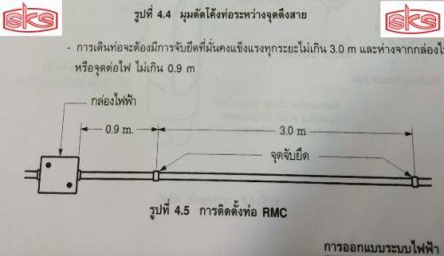 การเดินท่อจะต้องมีการจับยึดที่มั่นคงแข็งแรงทุกระยะไม่เกิน 3.0meter (เมตร) และห่างจากกล่องไฟฟ้าหรือจุดต่อไฟไม่เกิน 0.9เมตร