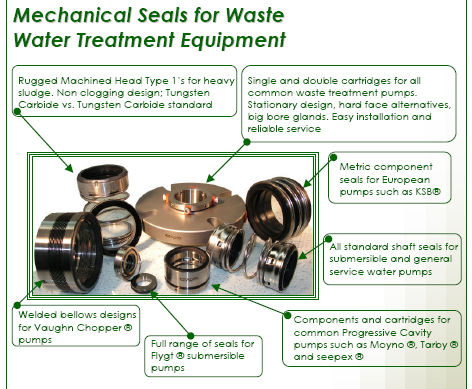 Mechanical Seals for Flygt Pumps