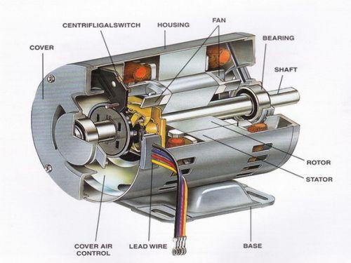 มอเตอร์ฮิตาชิ 3 แรงม้า รุ่น 3 EFOUP-KQ Motor Hitachi 3 HP Model : 3 EFOUP-KQ