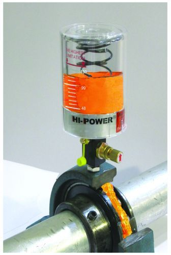 HI-Power Automatic Grease Lubricator กระปุกเติมจารบีอัตโนมัติ HI-POWER HGL-125 HGL-60,HI-Power Thailand call 02-2358589