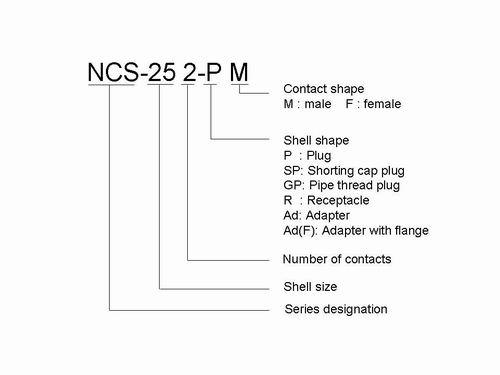 Ncs code
